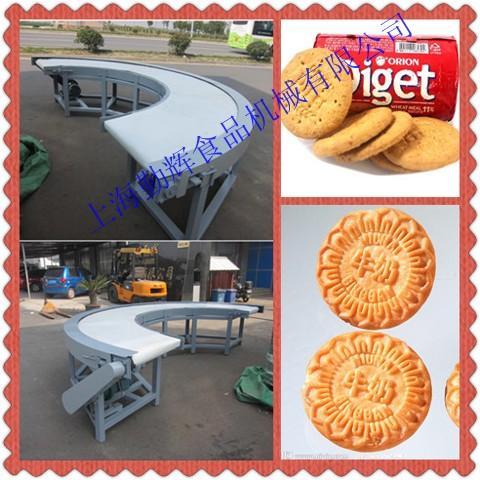 QH-250~1200饼干转弯机,饼干生产线