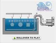 电镀生产线专用高压轴流风机