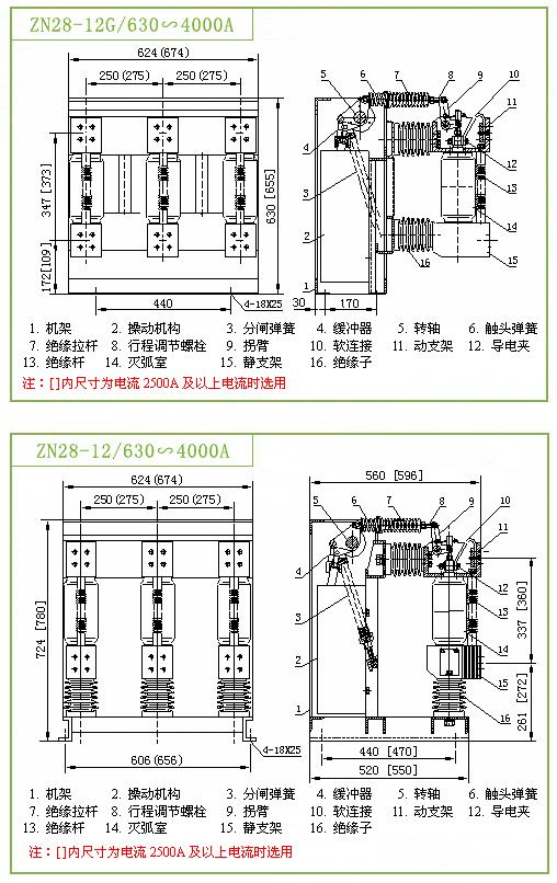 kyn1-12高压开关柜二次接线图