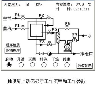上海余特真空包装机电路图